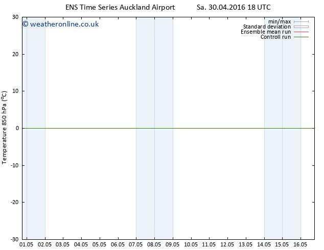 Temp. 850 hPa GEFS TS Tu 03.05.2016 06 GMT