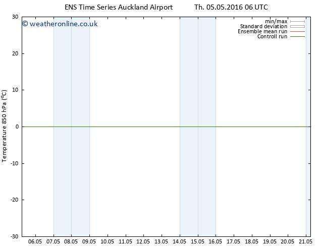 Temp. 850 hPa GEFS TS Th 05.05.2016 06 GMT