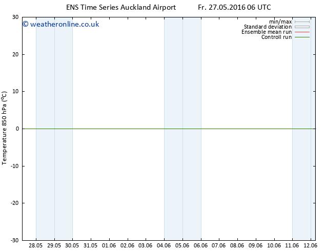 Temp. 850 hPa GEFS TS Su 29.05.2016 18 GMT