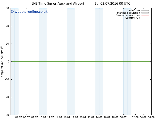 Temp. 850 hPa GEFS TS Sa 02.07.2016 06 GMT