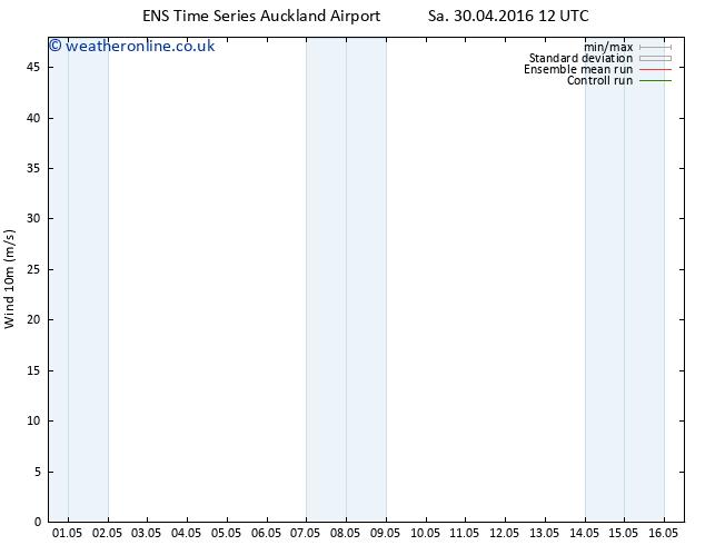 Surface wind GEFS TS Sa 30.04.2016 12 GMT