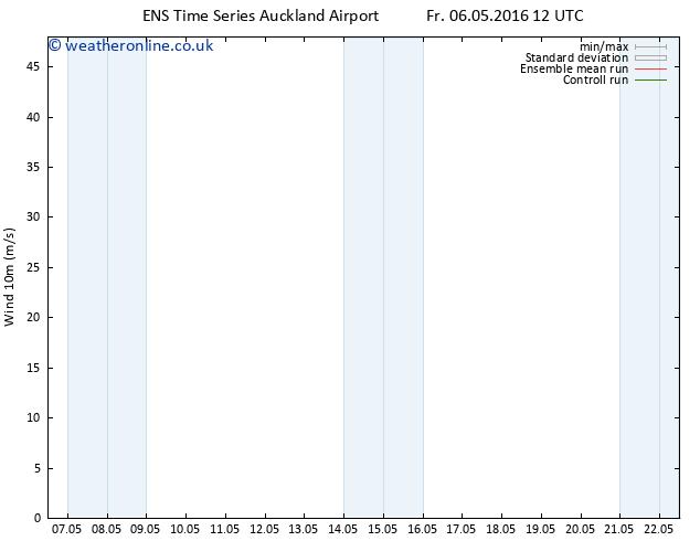 Surface wind GEFS TS Fr 06.05.2016 18 GMT