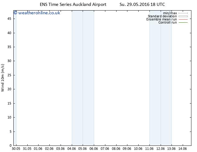 Surface wind GEFS TS Su 29.05.2016 18 GMT