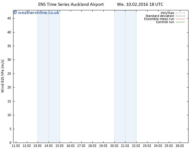 Wind 925 hPa GEFS TS Sa 13.02.2016 06 GMT