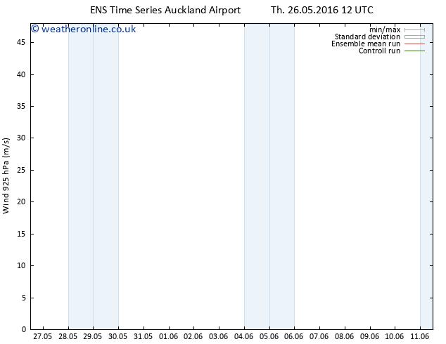 Wind 925 hPa GEFS TS Su 29.05.2016 00 GMT