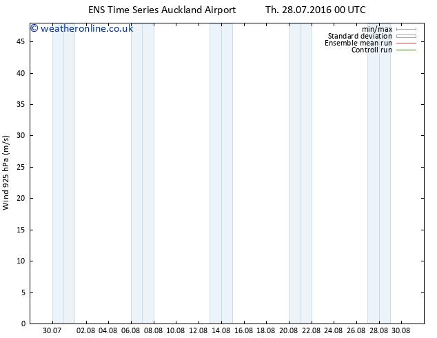 Wind 925 hPa GEFS TS Sa 30.07.2016 12 GMT