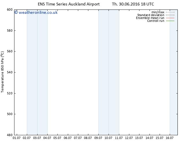 Height 500 hPa GEFS TS Su 03.07.2016 12 GMT