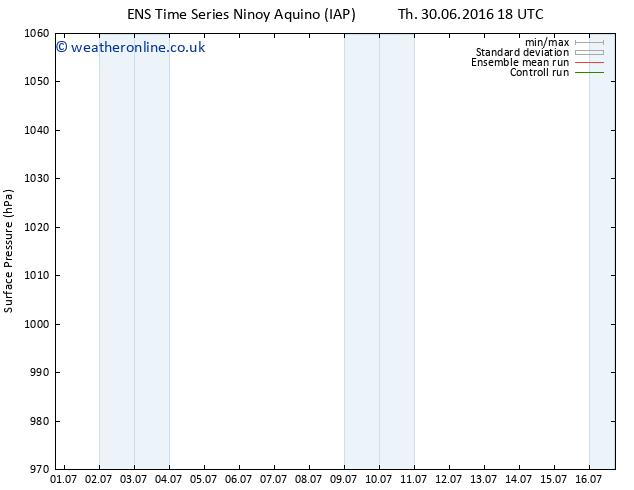 Surface pressure GEFS TS Su 10.07.2016 18 GMT