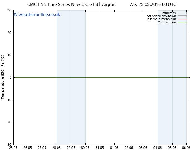 Temp. 850 hPa CMC TS Mo 30.05.2016 00 GMT