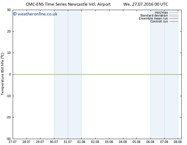 Temp. 850 hPa CMC TS Th 04.08.2016 12 GMT