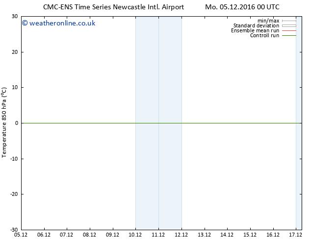 Temp. 850 hPa CMC TS Tu 13.12.2016 12 GMT