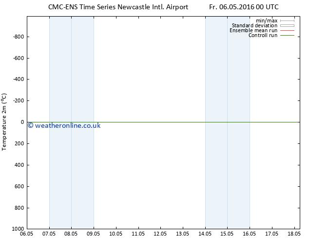 Temperature (2m) CMC TS Sa 07.05.2016 12 GMT
