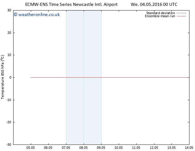 Temp. 850 hPa ECMWFTS Sa 07.05.2016 00 GMT