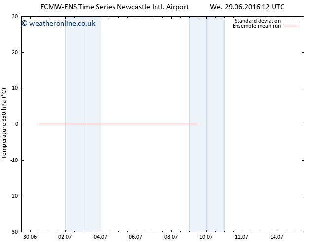 Temp. 850 hPa ECMWFTS Th 30.06.2016 12 GMT