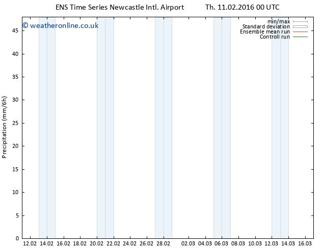 Precipitation GEFS TS Th 11.02.2016 06 GMT