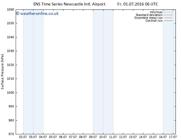 Surface pressure GEFS TS Tu 05.07.2016 18 GMT