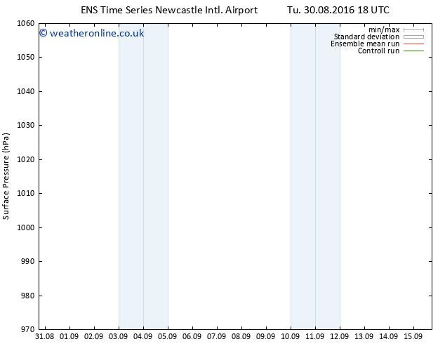 Surface pressure GEFS TS Tu 06.09.2016 18 GMT