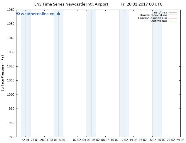 Surface pressure GEFS TS Tu 24.01.2017 06 GMT
