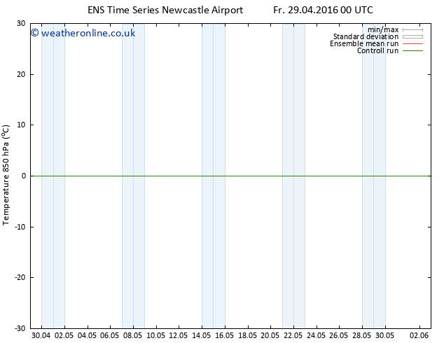 Temp. 850 hPa GEFS TS Su 01.05.2016 12 GMT