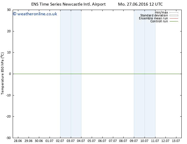Temp. 850 hPa GEFS TS Th 30.06.2016 12 GMT