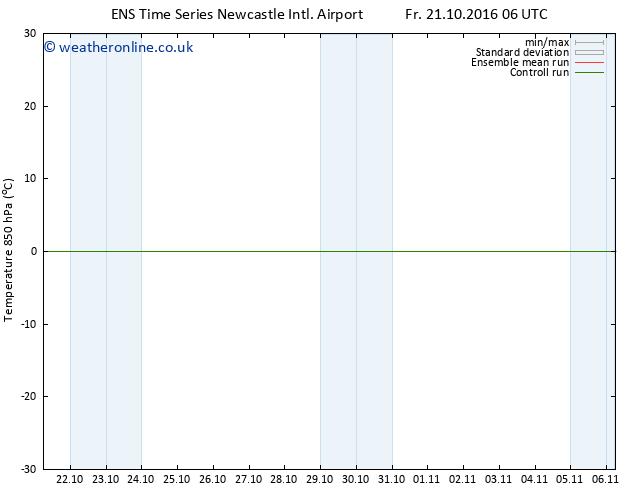 Temp. 850 hPa GEFS TS Su 23.10.2016 18 GMT