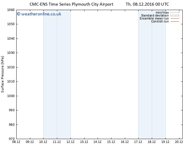 Surface pressure CMC TS Sa 10.12.2016 12 GMT