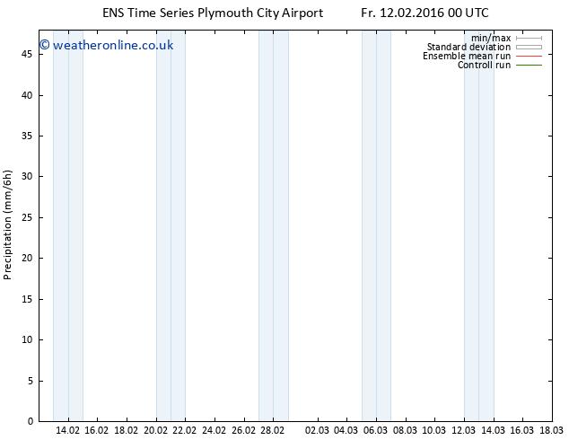 Precipitation GEFS TS Fr 12.02.2016 06 GMT