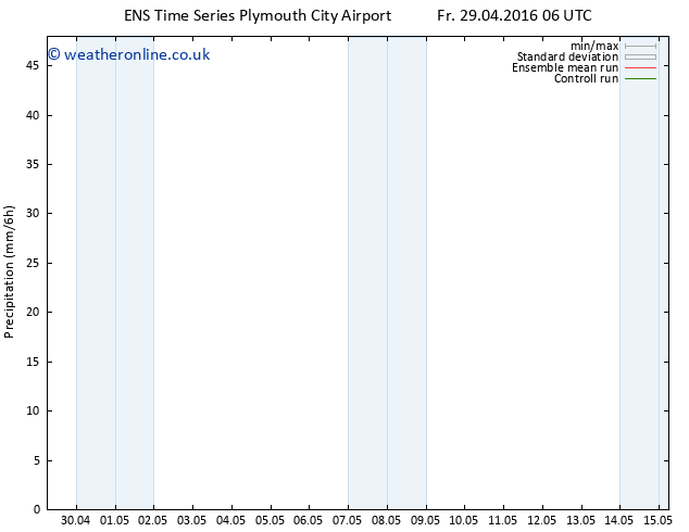 Precipitation GEFS TS Sa 30.04.2016 12 GMT