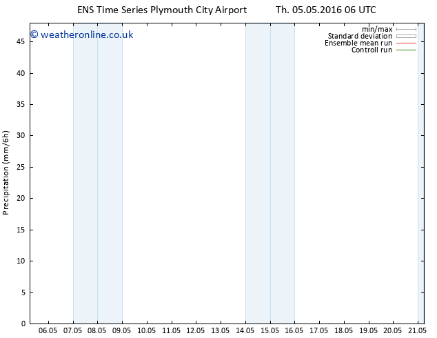 Precipitation GEFS TS Sa 07.05.2016 00 GMT