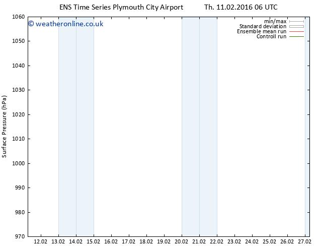 Surface pressure GEFS TS Sa 13.02.2016 06 GMT