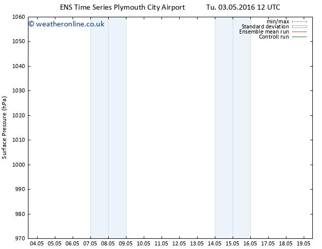 Surface pressure GEFS TS Tu 17.05.2016 00 GMT
