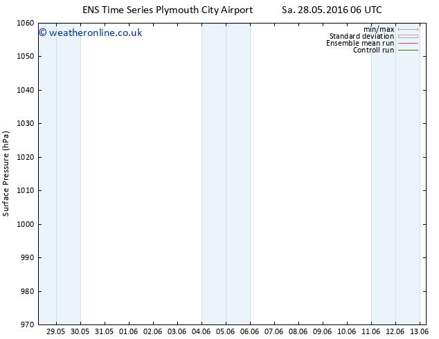 Surface pressure GEFS TS Fr 10.06.2016 18 GMT