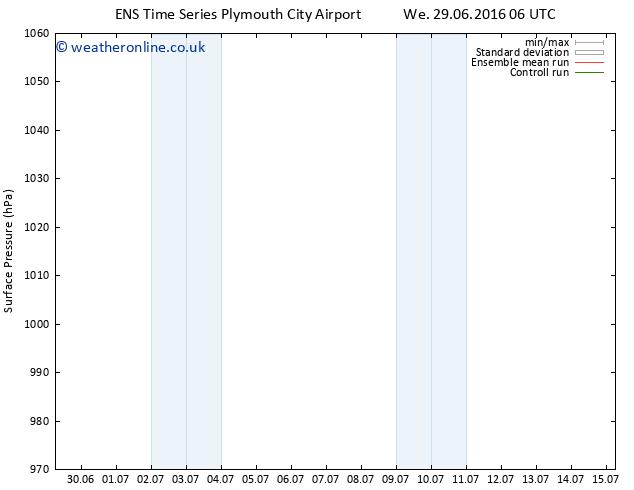 Surface pressure GEFS TS Sa 09.07.2016 06 GMT