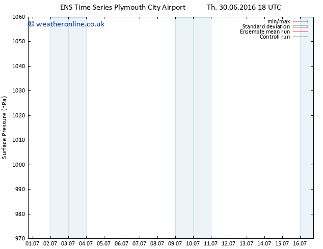 Surface pressure GEFS TS Th 14.07.2016 06 GMT