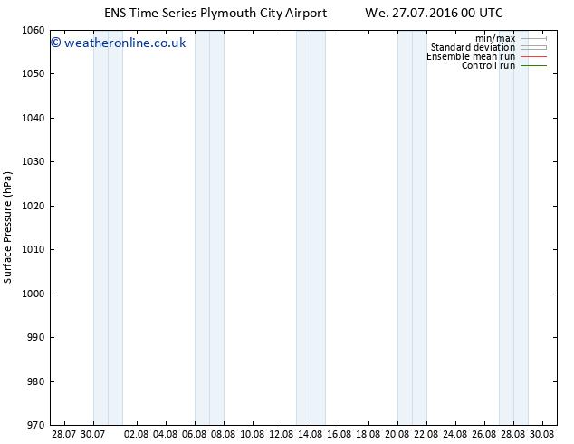 Surface pressure GEFS TS Su 07.08.2016 00 GMT