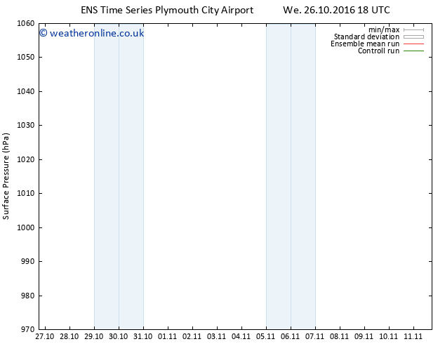 Surface pressure GEFS TS Th 03.11.2016 18 GMT
