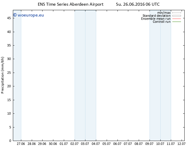 Precipitation GEFS TS Su 26.06.2016 12 GMT