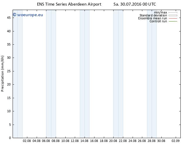 Precipitation GEFS TS Sa 30.07.2016 06 GMT