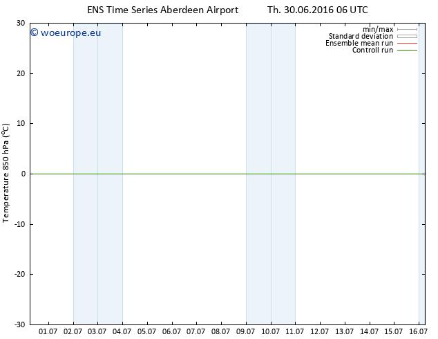 Temp. 850 hPa GEFS TS Th 30.06.2016 06 GMT