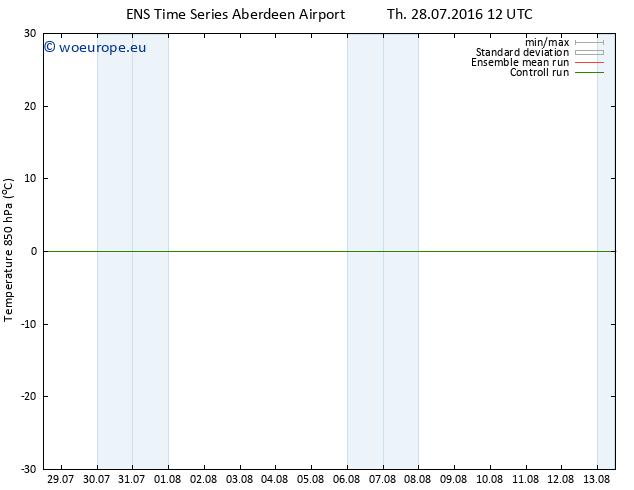 Temp. 850 hPa GEFS TS Th 28.07.2016 12 GMT