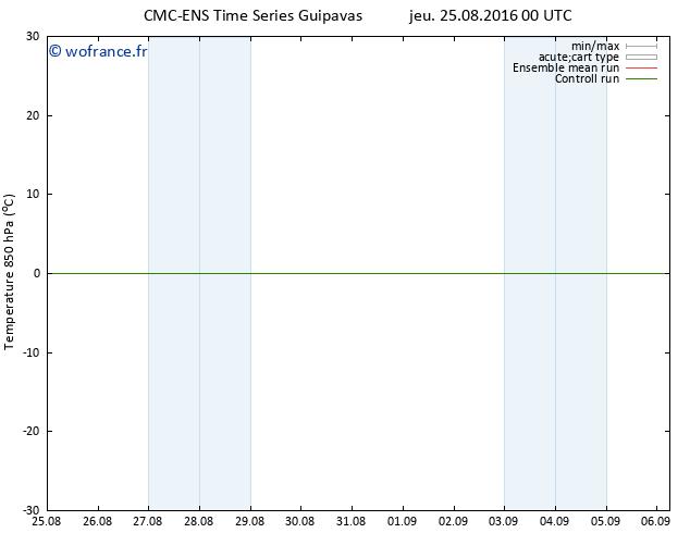 Temp. 850 hPa CMC TS jeu 25.08.2016 00 GMT