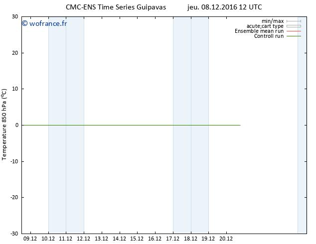 Temp. 850 hPa CMC TS jeu 08.12.2016 12 GMT