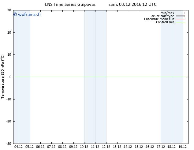 Temp. 850 hPa GEFS TS sam 03.12.2016 12 GMT