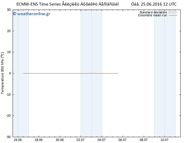 Temp. 850 hPa ECMWFTS ��� 26.06.2016 12 GMT