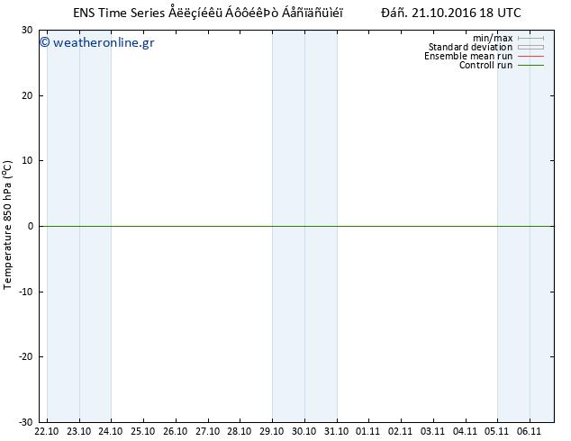 Temp. 850 hPa GEFS TS ��� 21.10.2016 18 GMT
