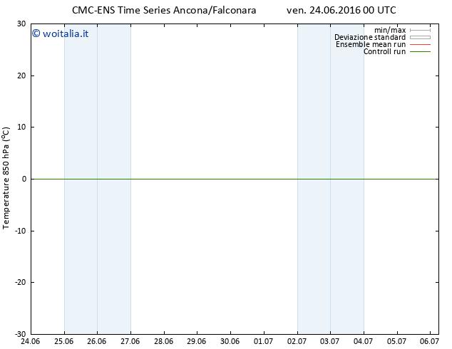 Temp. 850 hPa CMC TS ven 24.06.2016 00 GMT