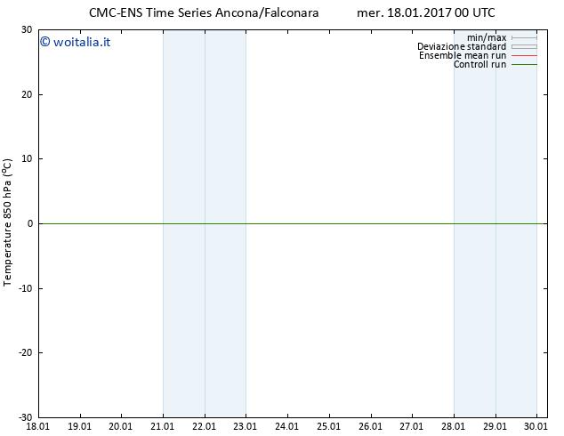 Temp. 850 hPa CMC TS mer 18.01.2017 00 GMT