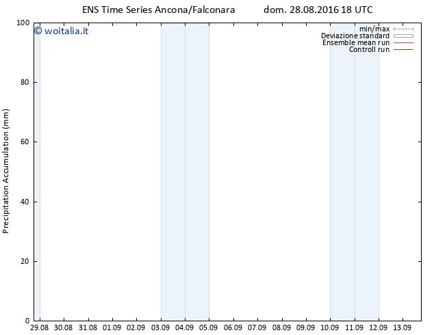 Precipitation accum. GEFS TS lun 29.08.2016 00 GMT