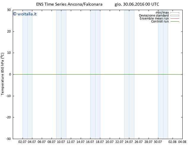 Temp. 850 hPa GEFS TS gio 30.06.2016 00 GMT