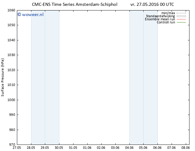Luchtdruk (Grond) CMC TS vr 27.05.2016 00 GMT